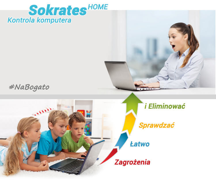 Sokrates kontrola komputera